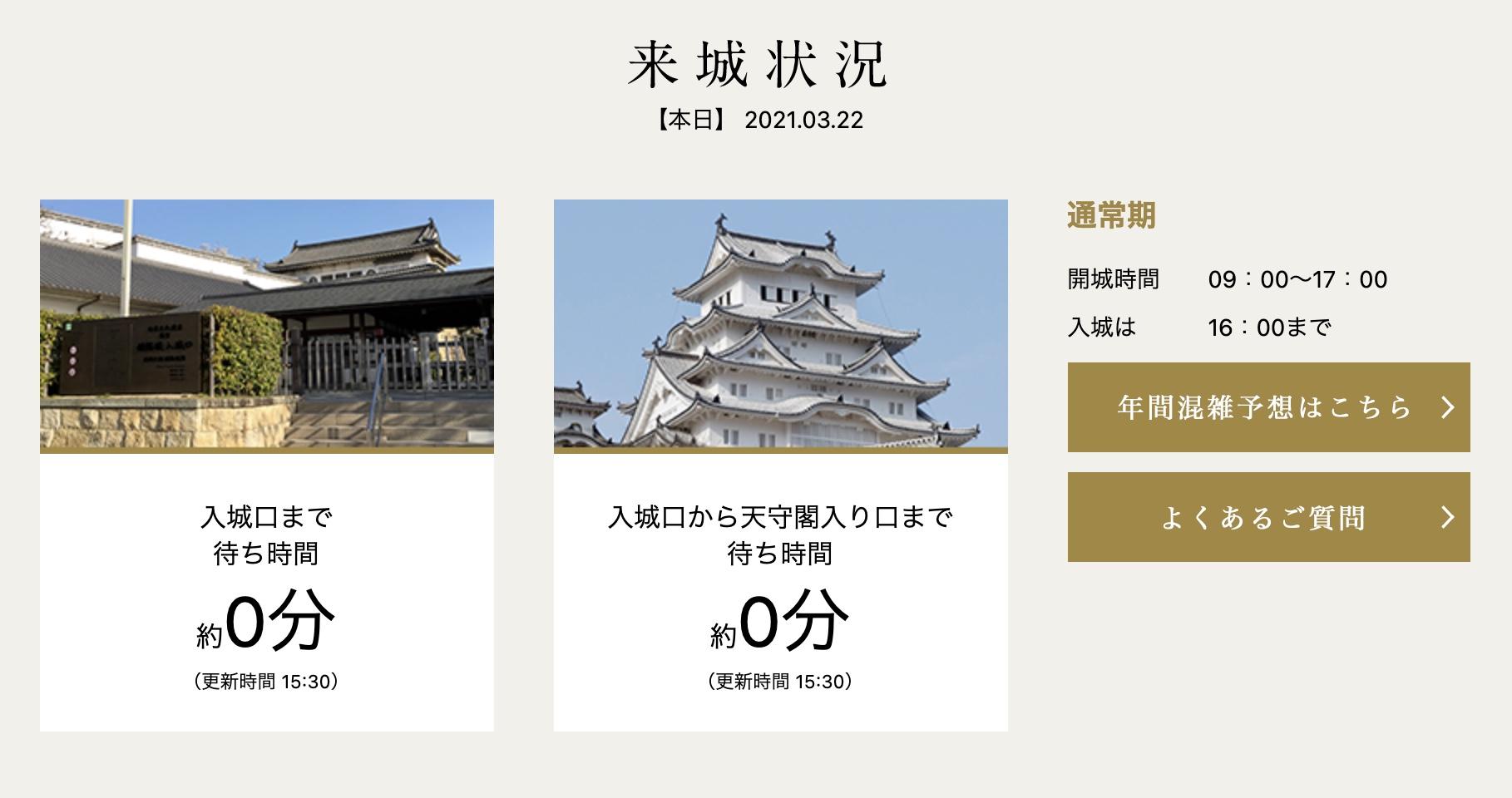 姫路城-桜リアルタイム入場者数